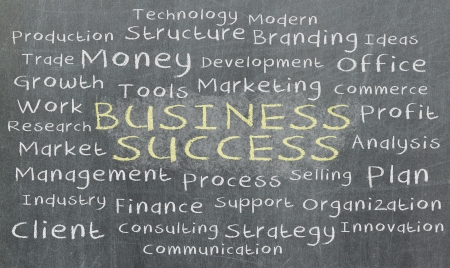 Business word cloud written on a chalkboard photo