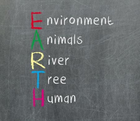 Earth meaning written on blackboard, background, high resolution photo