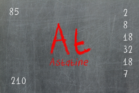 lanthanoids: Isolated blackboard with periodic table, Astatine, chemistry