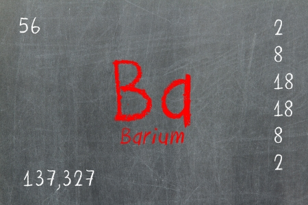 actinoids: Isolated blackboard with periodic table, Barium, chemistry