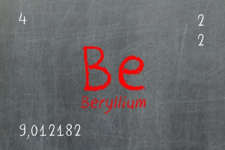 atomic: Isolated blackboard with periodic table, Beryllium, Chemistry
