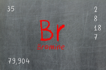 Isolated blackboard with periodic table, Bromine, chemistry photo