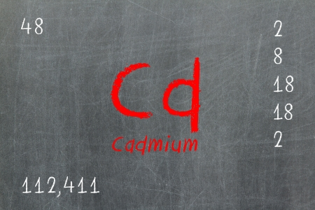 Isolated blackboard with periodic table, Cadmium, Chemistry photo