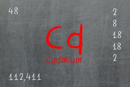 cadmium: Isolated blackboard with periodic table, Cadmium, Chemistry Stock Photo