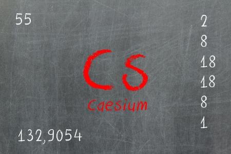 actinoids: Isolated blackboard with periodic table, Caesium, Chemistry