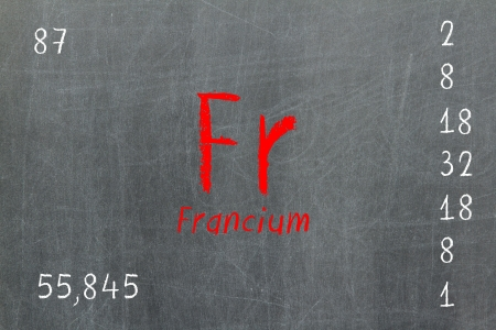 neutrons: Isolated blackboard with periodic table, Francium, chemistry