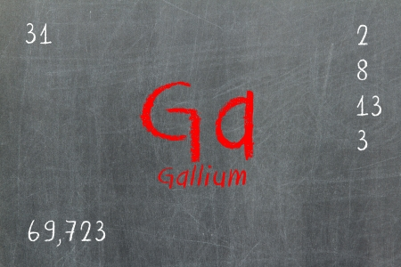 lanthanoids: Isolated blackboard with periodic table, Gallium, chemistry
