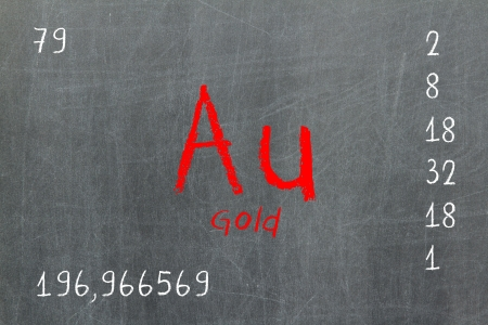 actinoids: Isolated blackboard with periodic table, Gold, Chemistry