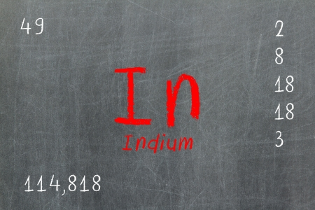 atomic: Isolated blackboard with periodic table, Indium, Chemistry