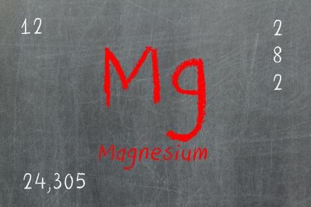 magnesium: Isolated blackboard with periodic table, Magnesium, Chemistry Stock Photo