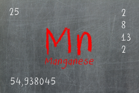actinoids: Isolated blackboard with periodic table, Manganese, Chemistry Stock Photo