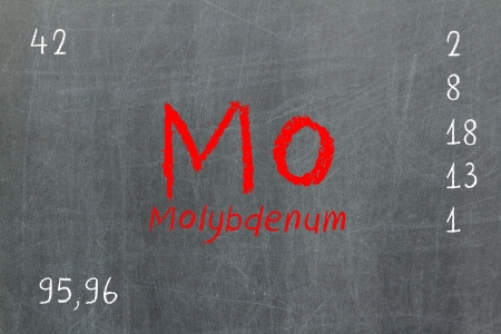 neutrons: Isolated blackboard with periodic table, Molybdenum, chemistry