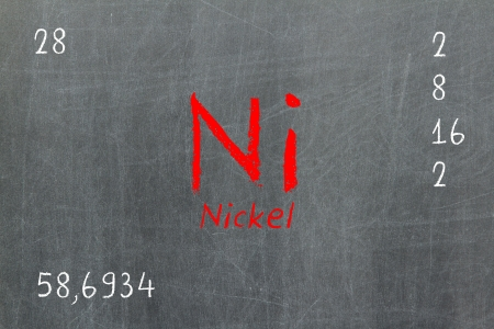 actinoids: Isolated blackboard with periodic table, Nickel, Chemistry Stock Photo