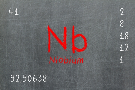 neutrons: Isolated blackboard with periodic table, Niobium, chemistry