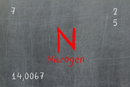 actinoids: Isolated blackboard with periodic table, Nitrogen, Chemistry Stock Photo