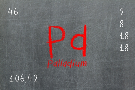 actinoids: Isolated blackboard with periodic table, Palladium, chemistry