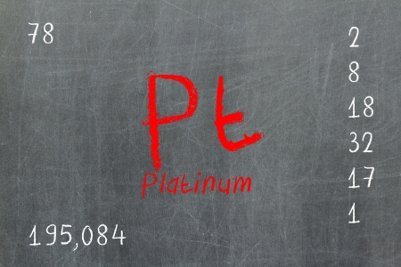 Isolated blackboard with periodic table, Platinum, Chemistry photo