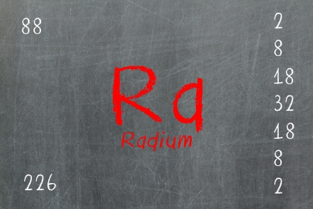 Isolated blackboard with periodic table, Radium, Chemistry Stock Photo - 16580822