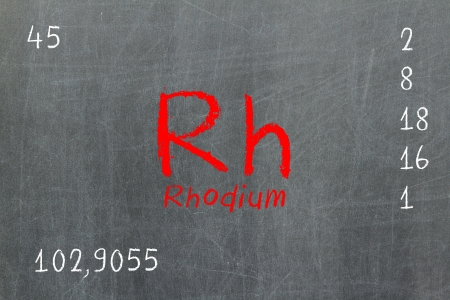 actinoids: Isolated blackboard with periodic table, Rhodium, chemistry
