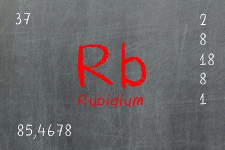 actinoids: Isolated blackboard with periodic table, Rubidium, chemistry Stock Photo