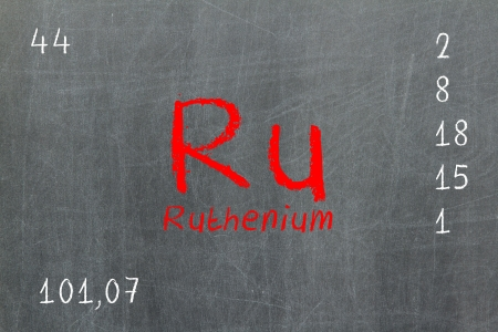 actinoids: Isolated blackboard with periodic table, Ruthenium, Chemistry