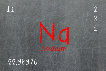 Isolated blackboard with periodic table, Sodium, Chemistry photo