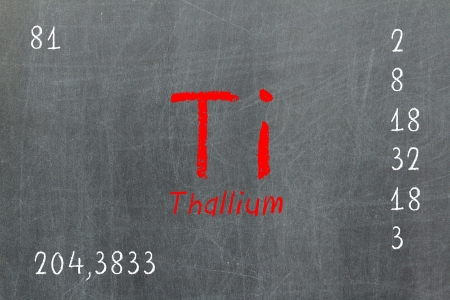 actinoids: Isolated blackboard with periodic table, Thallium, Chemistry
