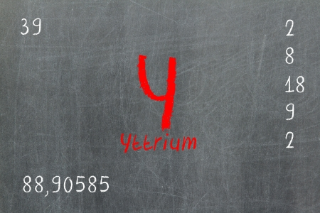 actinoids: Isolated blackboard with periodic table, Yttrium, chemistry