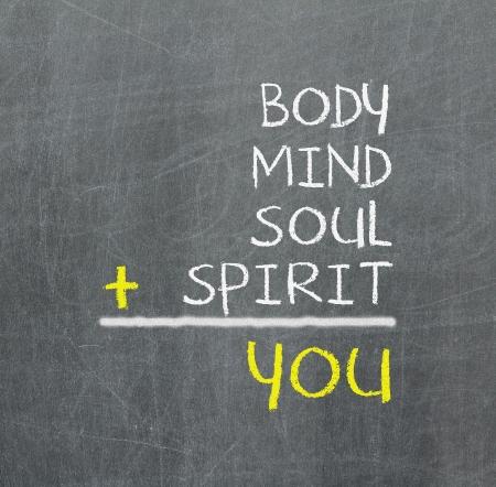 Vous, corps, esprit, âme, esprit - une carte heuristique simple pour la croissance personnelle