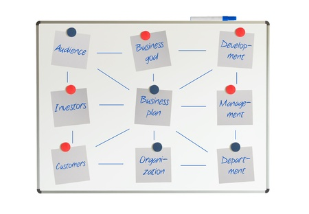 Block diagram on a whiteboard, business plan, isolated Stock Photo - 19321646