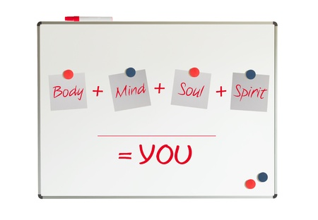 mind body soul: You, body, mind, soul, spirit - a simple mind map for personal growth
