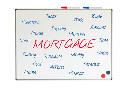 Mortgage word cloud written on a whiteboard photo