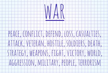 hostilities: War word cloud written on a piece of paper