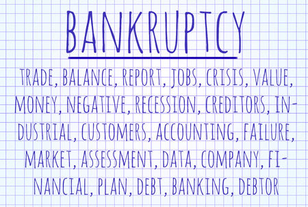bankruptcy: Bankruptcy word cloud written on a piece of paper Stock Photo
