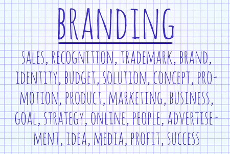 branded product: Branding word cloud written on a piece of paper