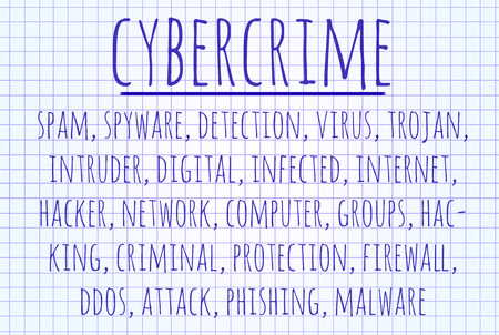 trojanhorse: Cybercrime word cloud written on a piece of paper