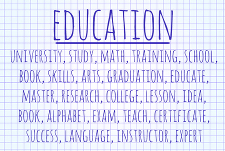 elearn: Education word cloud written on a piece of paper