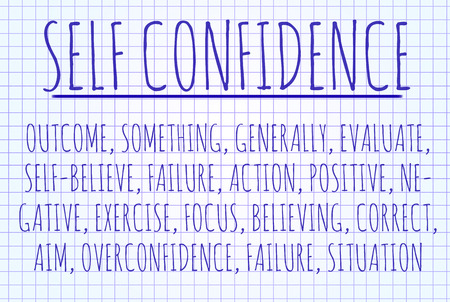 implicit: Self confidence word cloud written on a piece of paper