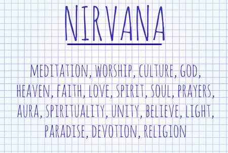 godlike: Nirvana word cloud written on a piece of paper