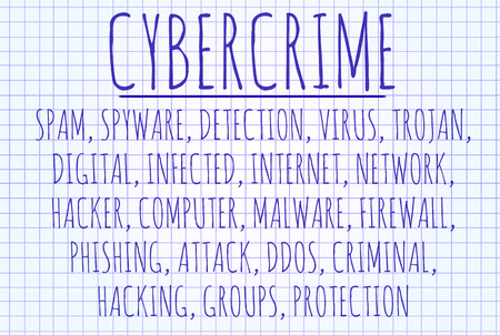 cyber defence: Cybercrime word cloud written on a piece of paper