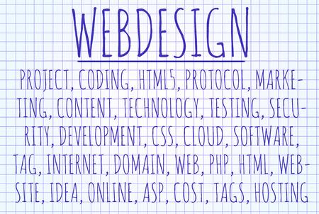 xhtml: Webdesign word cloud written on a piece of paper