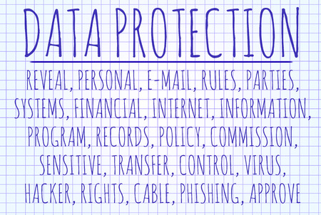 cyber defence: Data protection word cloud written on a piece of paper