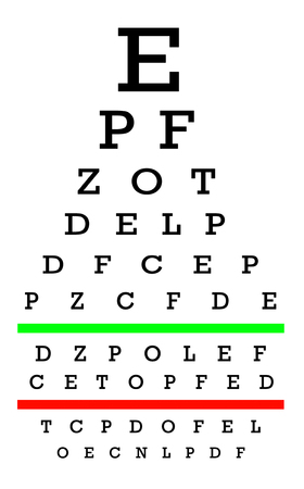 astigmatism: Eyesight concept - Test chart, letters getting smaller - Good eyesight