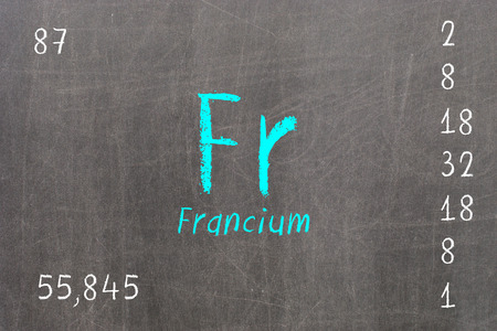 Isolated blackboard with periodic table, Francium, chemistry