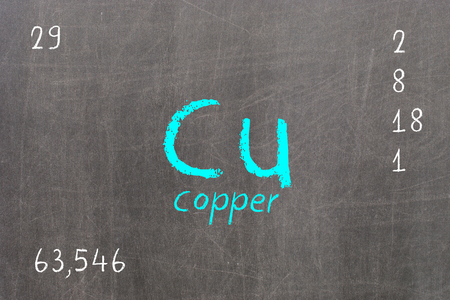 Isolated blackboard with periodic table, Copper, Chemistry