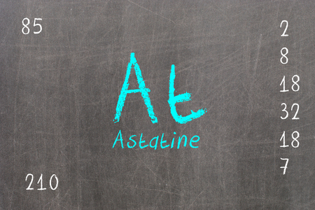 Isolated blackboard with periodic table, Astatine, chemistry