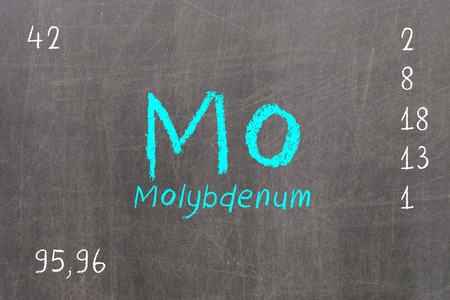 Isolated blackboard with periodic table, Molybdenum, chemistry