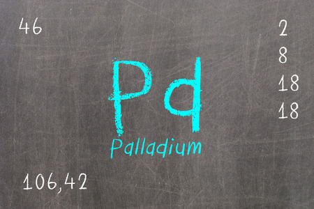 Isolated blackboard with periodic table, Palladium, chemistry