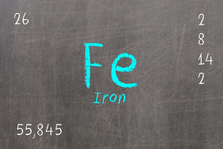 Isolated blackboard with periodic table, Iron, chemistry