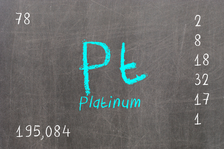 atomic: Isolated blackboard with periodic table, Platinum, Chemistry